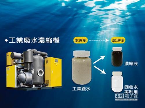 快密刀废水浓缩机解决水污染乱象