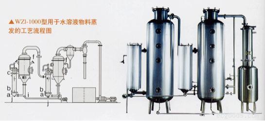 WZ型双效外循环真空蒸发器