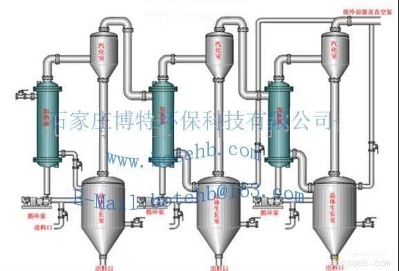 农药废水处理结晶蒸发器