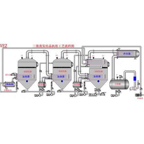 废液结晶蒸发器