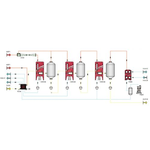 TVR多效蒸发系统原理图