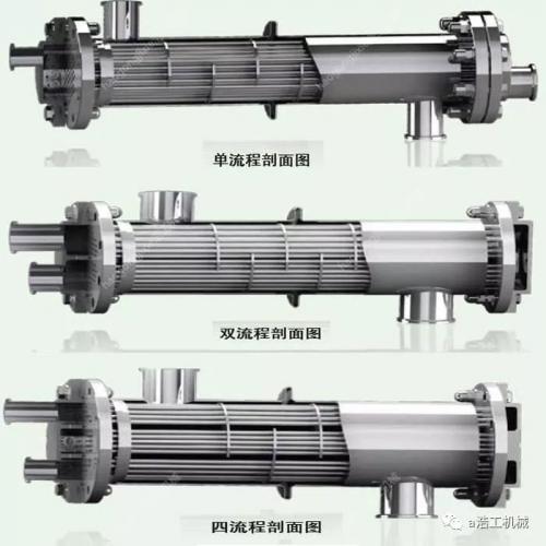 无菌双管板换热器|巴式消毒热交换器