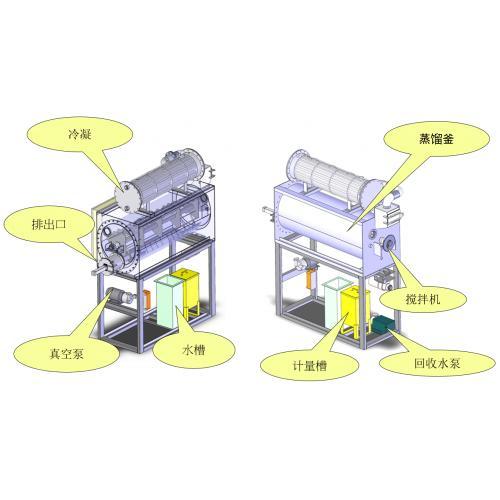 母液干化蒸发器